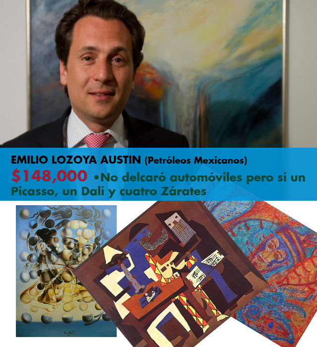 12 Emilio Lozoya