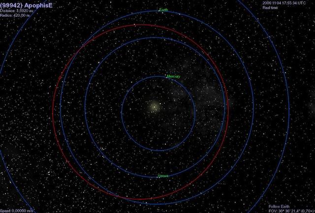 Asteroide Apofis 02