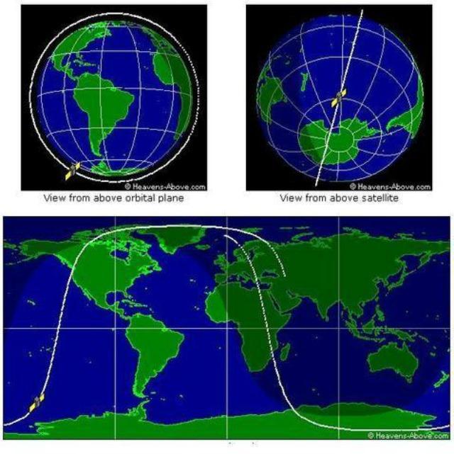 Cálculos del trayecto del Kosmo-1484.