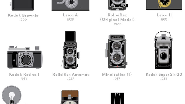 100-cámaras-póster