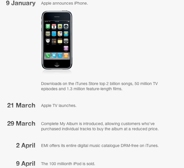 Screen Shot 2013-04-28 at 12.21.28 PM