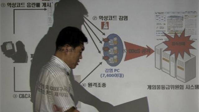 coreaataquecibernetico