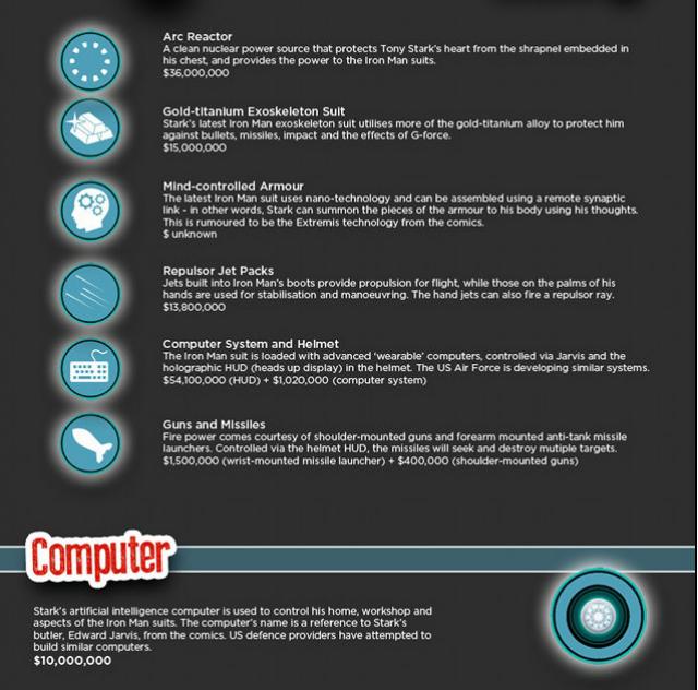 info-ironman2