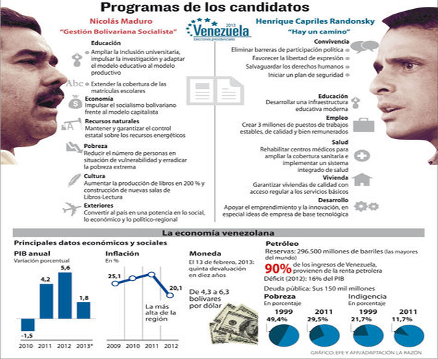 info_candidatos