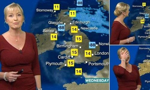 clima bbc