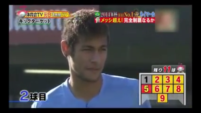 Neymar punteria Messi