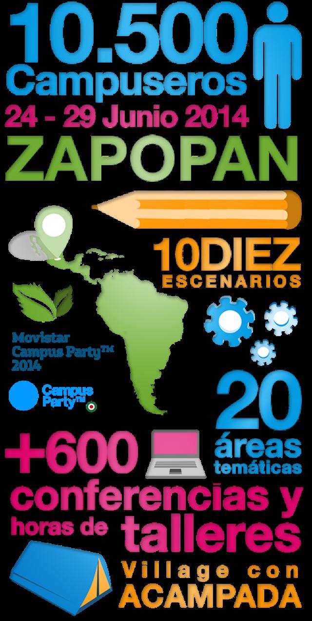 infografia_campus