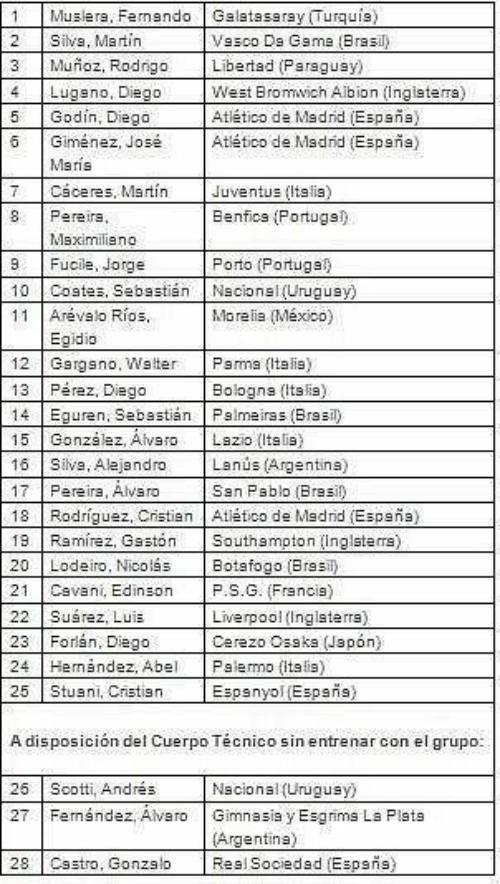 lista uruguay