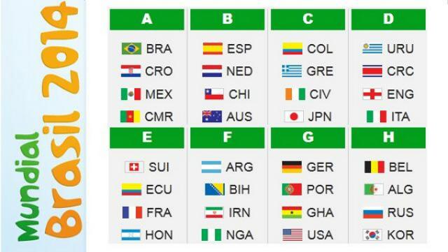 grupos mundial 14