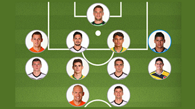 once ideal fifa