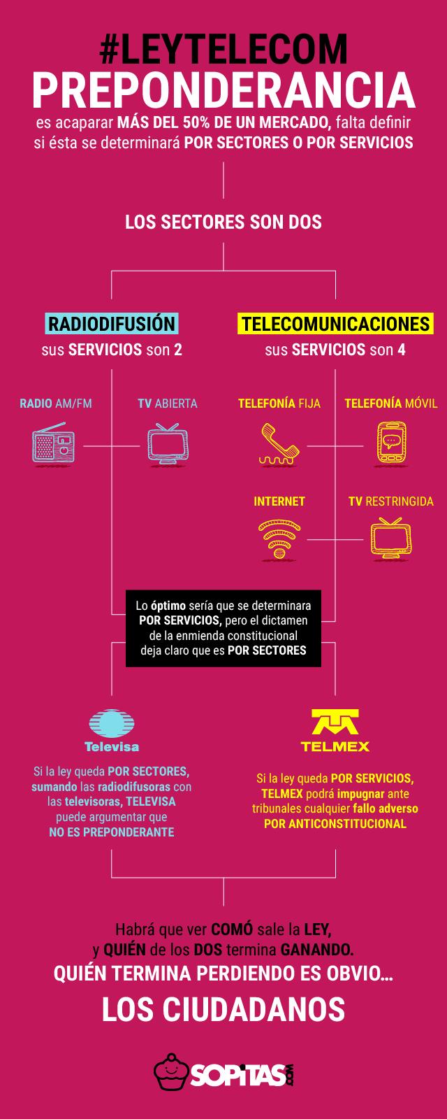 preponderancia_info