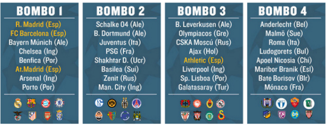 bombos champions