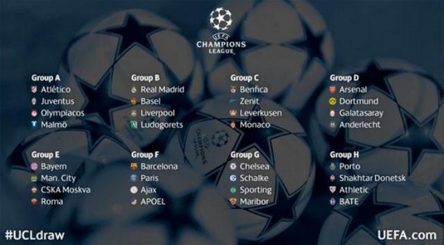 grupos champs