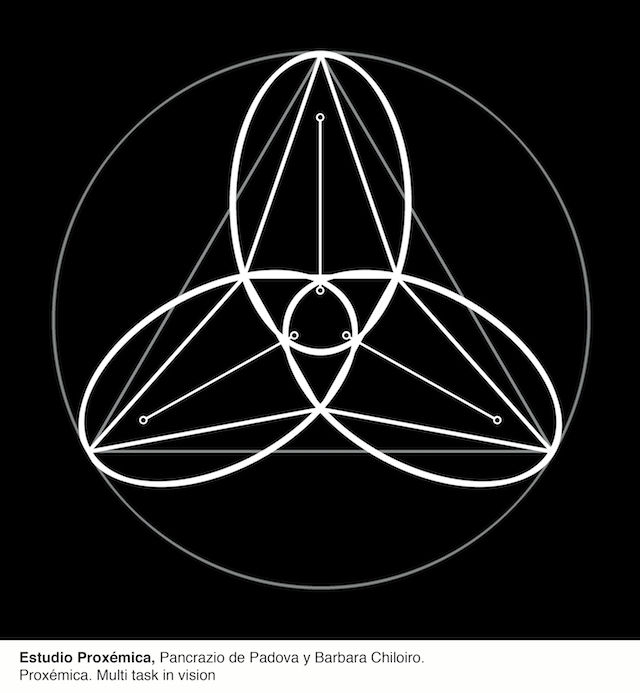 Proxemica1