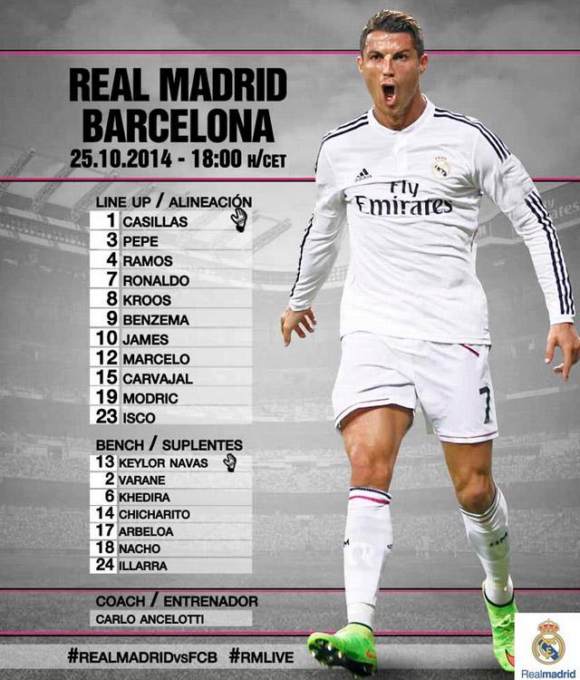 Alineacion Real-Madrid