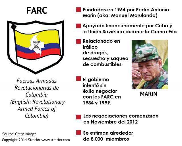 FARC_DATOS