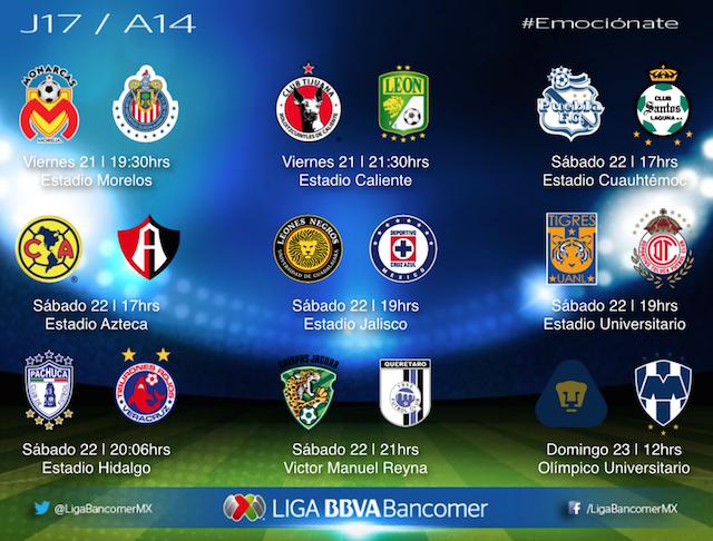 jornada 17 liga mx