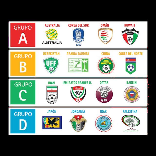 grupos copa asia 2015
