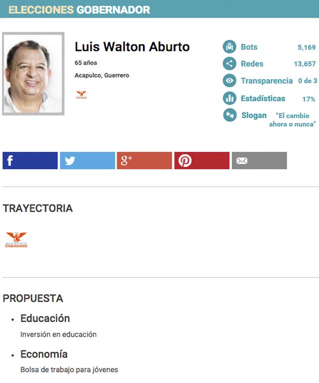 WALTON_ABURTO_LUIS