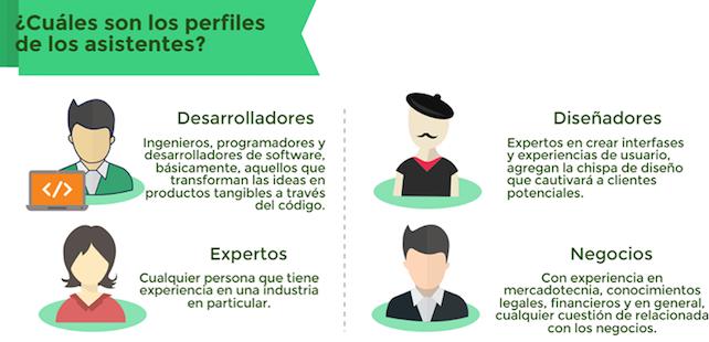 2_info_wk_startup