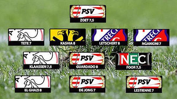 AndresGuardado-PSV-Eredivisie
