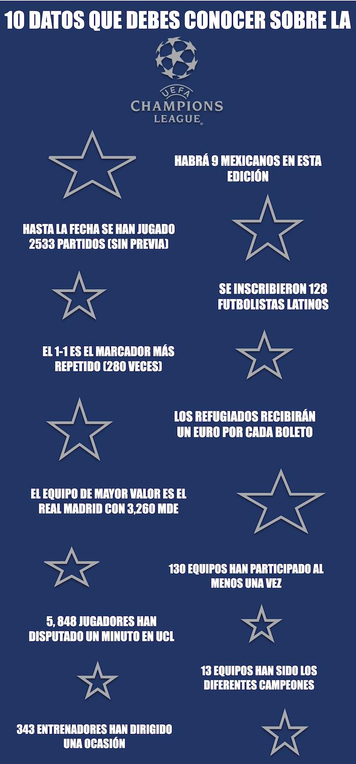 champions 2015 16 previa