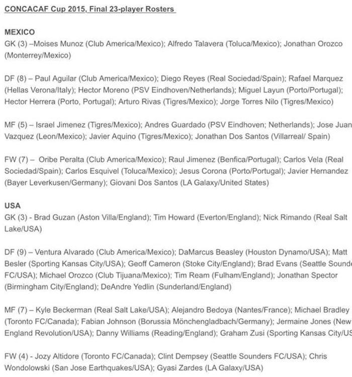 23 convocados tri estados unidos