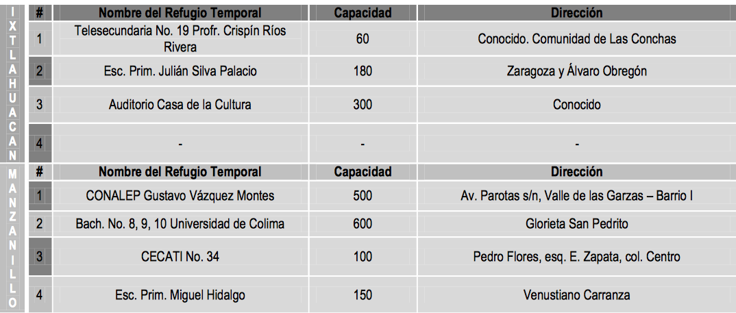 Colima3