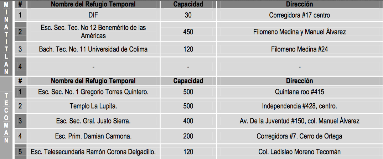 Colima4