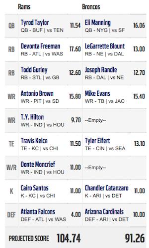 Rams-Broncos-NFL-Fantasy