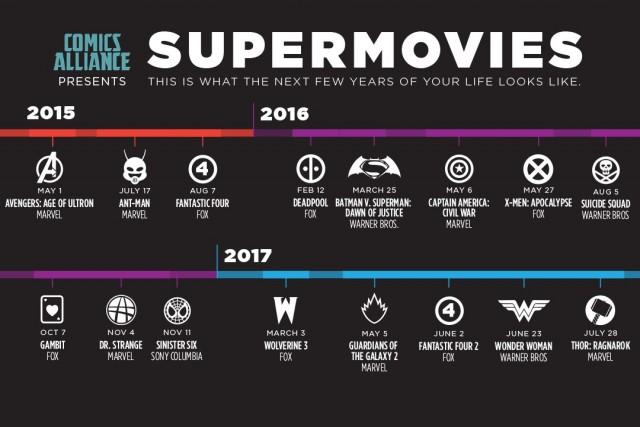superheroesmovies