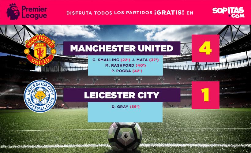 El Manchester United le ganó 4-1 al Leicester City
