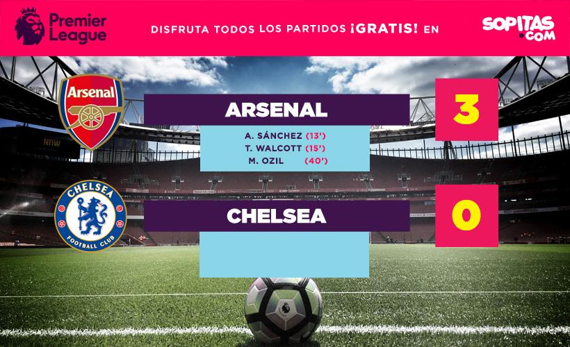 Arsenal superó con facilidad al Chelsea