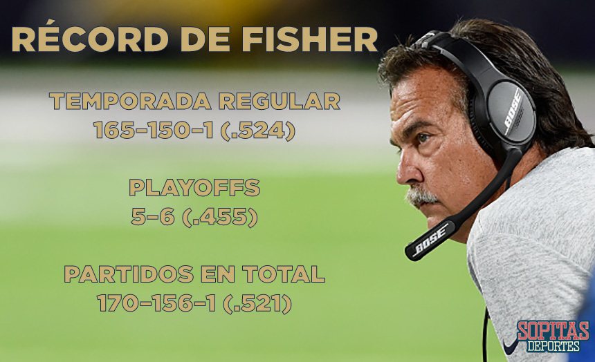 Estadísticas de Jeff Fisher