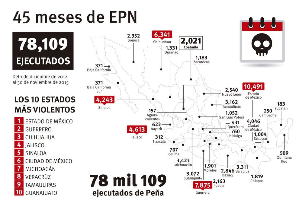 mapa-ejecuciones-mexico-sexenio-peña