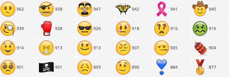 nuevos-emojis-vota