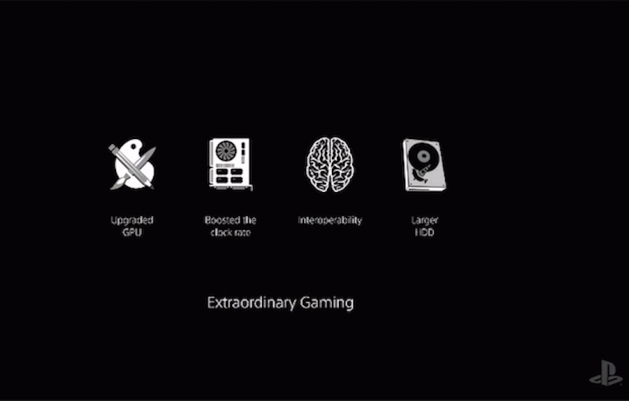 PlayStation Pro Capacidad