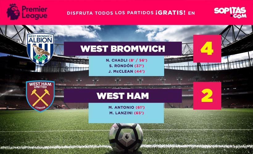 El West Ham se empieza a preocupar despues de su excelente campaña el año anterior