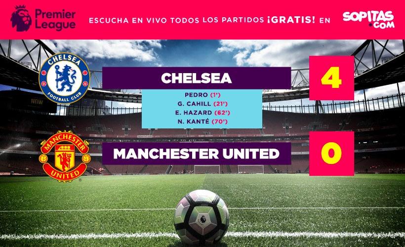 El Chelsea le ganó 3-0 al Manchester united