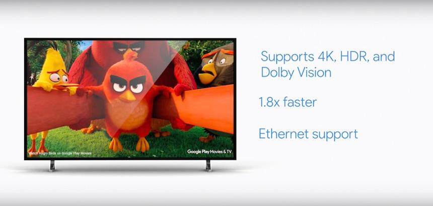 Chromescast Ultra 4K