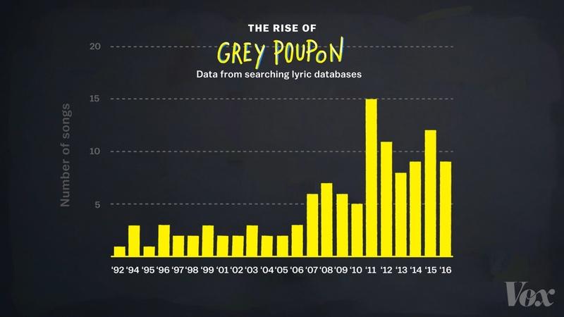 grey-poupon-grafica