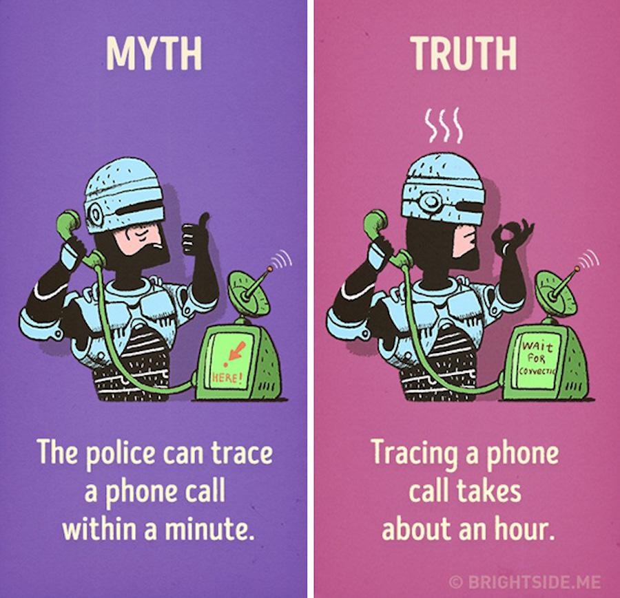 Mitos del cine - Policía