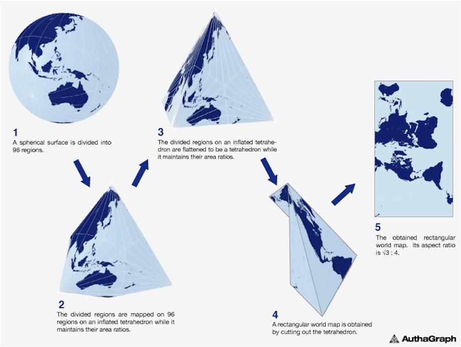 AuthaGraph Divisiones