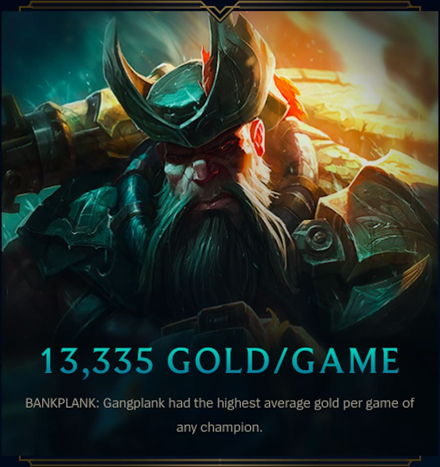 League of Legends - Gangplank