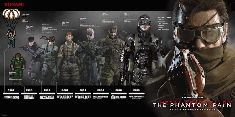 La Evolución de Metal Gear