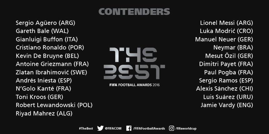 Conoce a los 23 nominadas al trofeo de la FIFA, 'The Best'