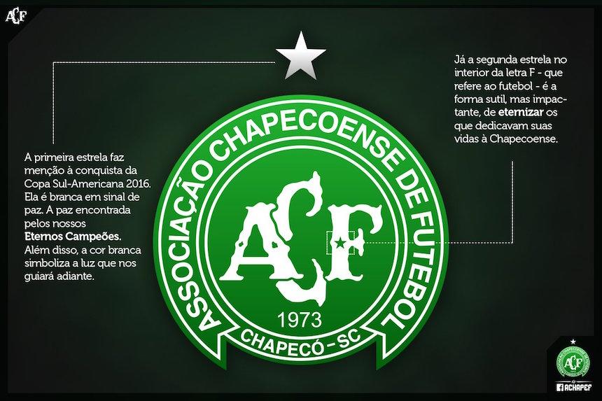 Chapecoense cambió su escudo para recordar a los fallecidos