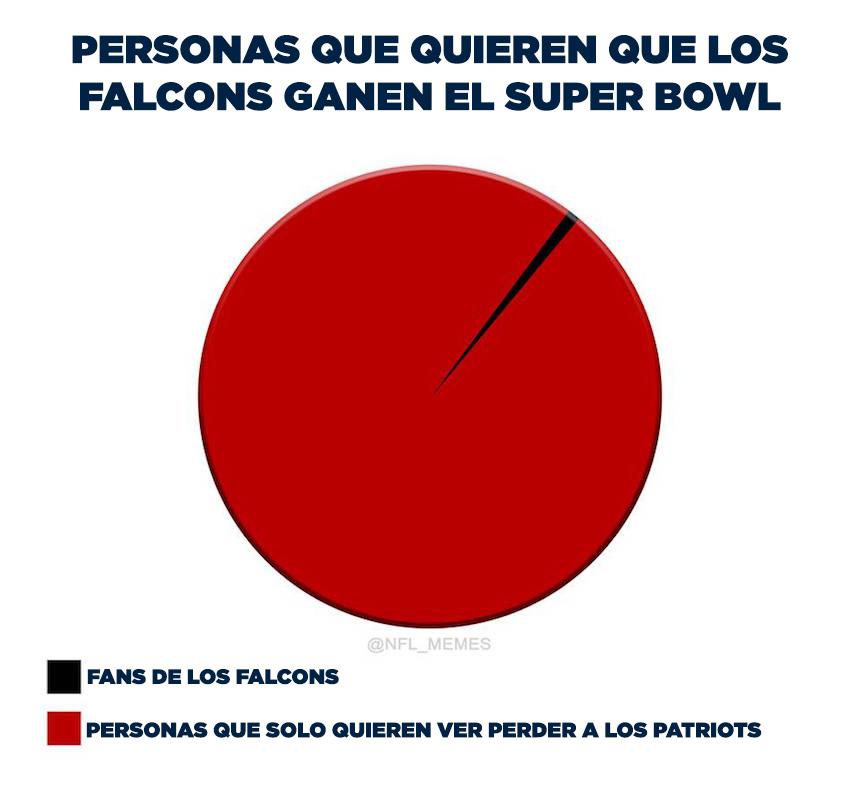 Meme Super Bowl LI