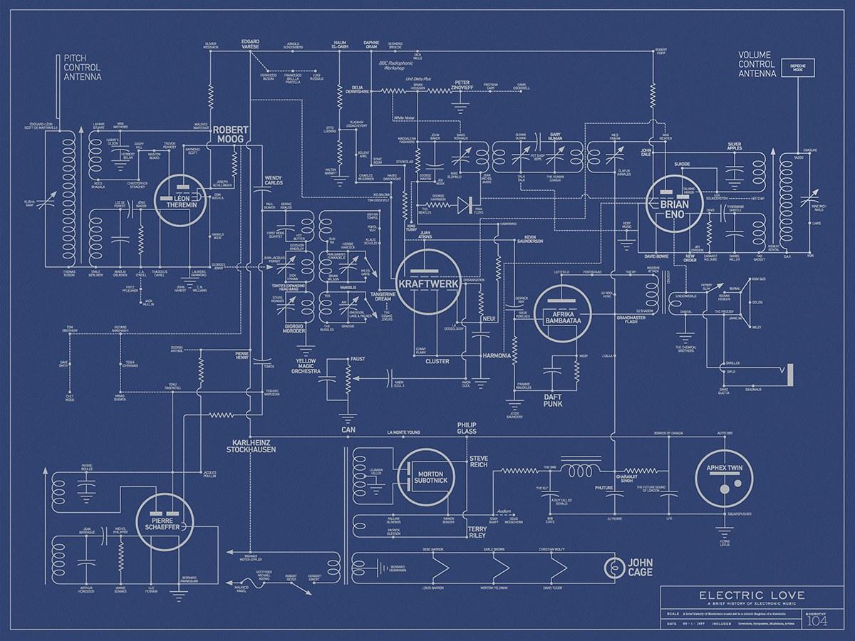 musica-electronica-mapa