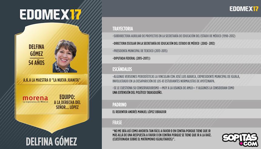 Delfina Gómez, candidata de Morena en el Edomex